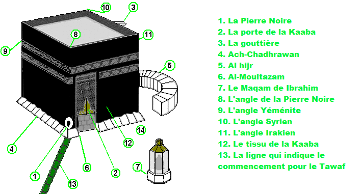 La Kaaba Honor E La Qiblah De Nos Pri Res Al Aqida As