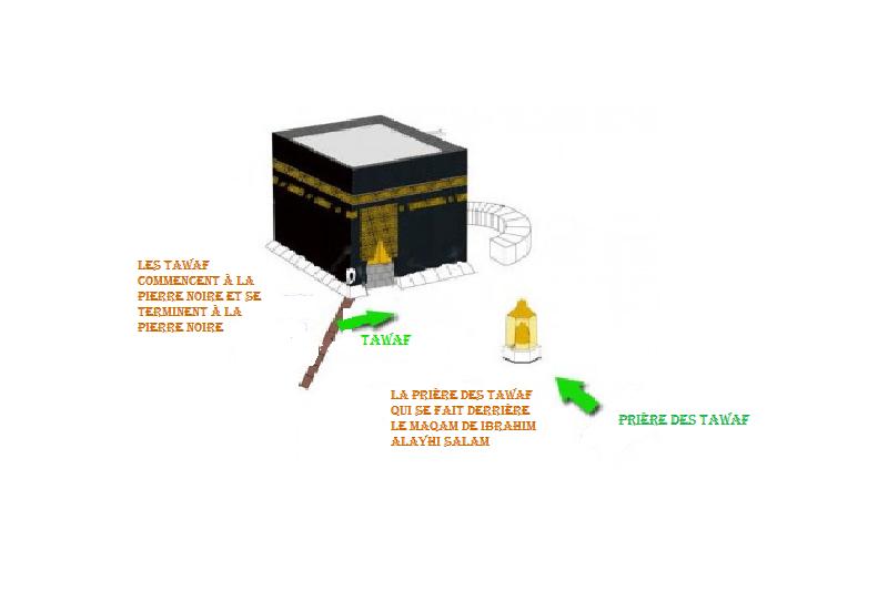 At tawaf les tours rituels autour de la ka bah al for Interieur de la kaaba